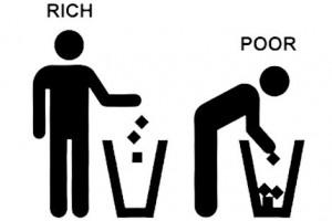 Desigualdad Social: Rico - Pobre