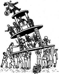 Piramide Social Capitalista