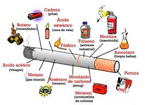 Sustancias en el cigarrillo